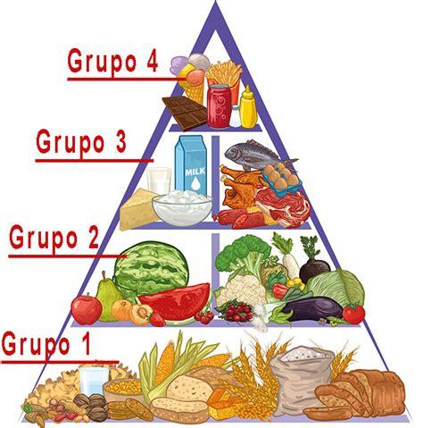 o que mudou na lei dos alimentos pir 226 mide alimentar saiba tudo sobre o modelo de pir 226 mide
