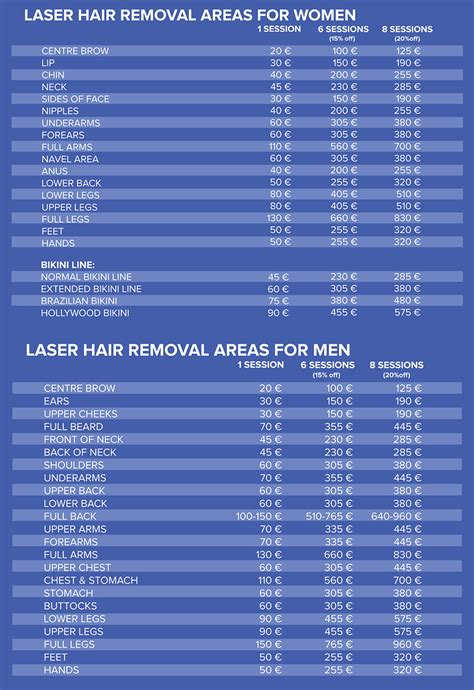 prices carmarthen laser clinic prices touch of beauty skin laser clinic