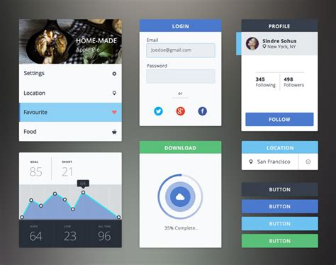 best user interface designs top 5 mobile user interface design best practices