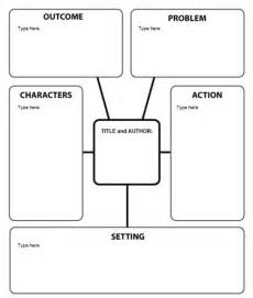 template map 8 ms word templates that help you brainstorm mind map