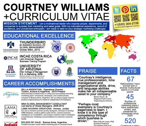 infographic resume template for teachers 8 best images of resume infographic infographic resume elementary