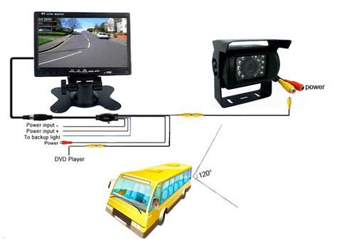 7 tft lcd car rearview monitor with color display the gadget
