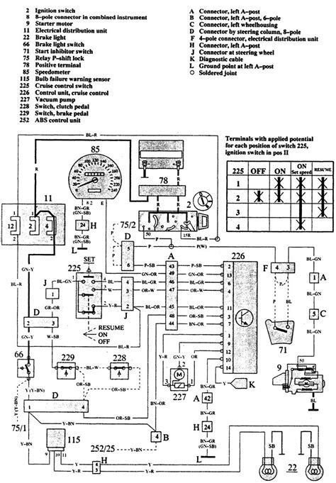 volvo 940 wiring diagram 1991 wiring diagram with