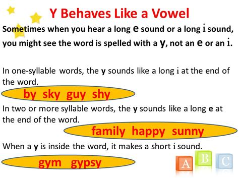 exle of y as a vowel vowel in our abcs bossy e walking vowels y becomes