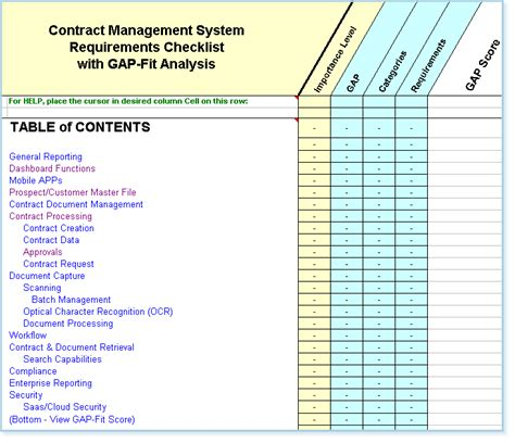 requirements gap analysis template contract management software requirements checklist fit