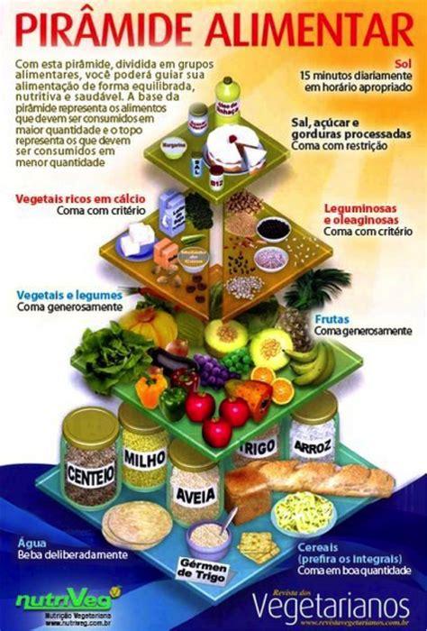 piramide alimentare vegetariana aprenda a montar uma lista de compras vegetariana tudo