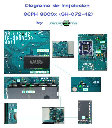 Ic Modbo 5 0 Ps2 modbo 4 scph 90004 diagram