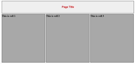 html layout using div and span css tutorial 4 div and span tags mrc tech blog