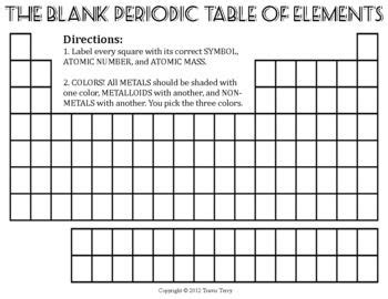 printable periodic table study guide worksheet blank periodic table pinterest organic