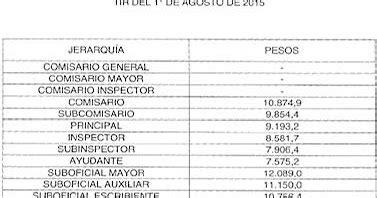 sueldo basico p empleado publico 2016 ionegoldcom dr sebasti 225 n alejandro bonder abogado incremento