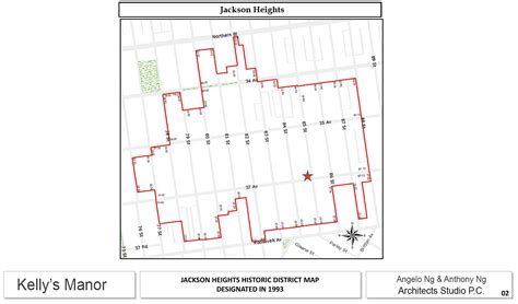 Contemporary Jackson V Wiring Diagram Pictures - Schematic Diagram ...