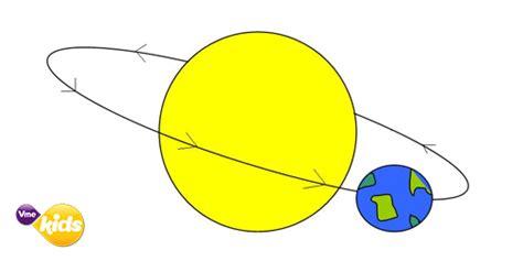 365 das con el el movimiento de traslaci 243 n es el recorrido que la tierra realiza alrededor del sol y dura 365