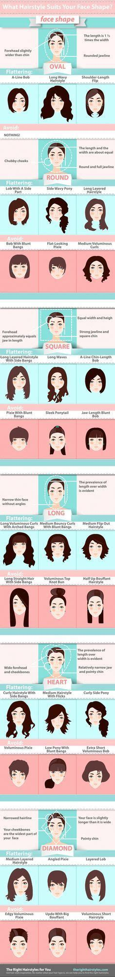 64 best pointy chin club images on pinterest oblong face 64 best pointy chin club images on pinterest oblong face