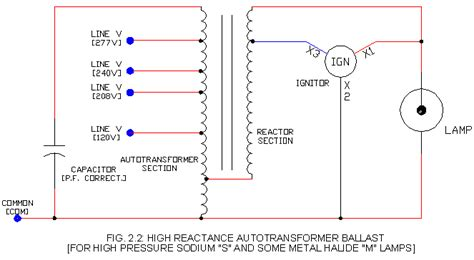 hps wiring diagram high pressure sodium standard ballasts l socket