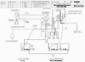 winnebago view wiring diagram get free image about