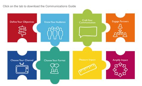 Communication Strategist by Communication Toolkit Climate Asia