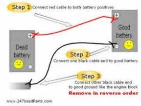 Jumper Cables Connected Car Wont Start The Proper Way To Boost A Dead Or Low Car Battery Hubpages