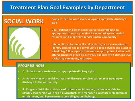 treatment plan template social work documentation of active treatment