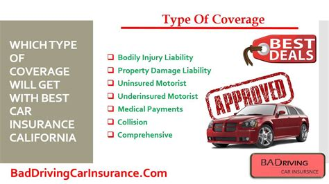 Compare Car Insurance Rates California by California Car Insurance Companies Get Free Auto Quotes