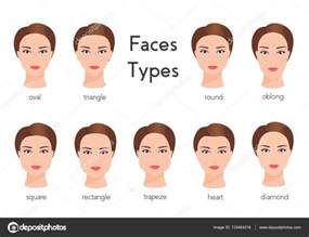 types of faces shapes set of different woman face types female face shapes