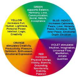 rainbow colors meaning from my diary colorful world