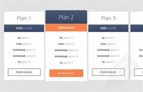 Background Check Price Comparison Comparison Price Table Psd File Free