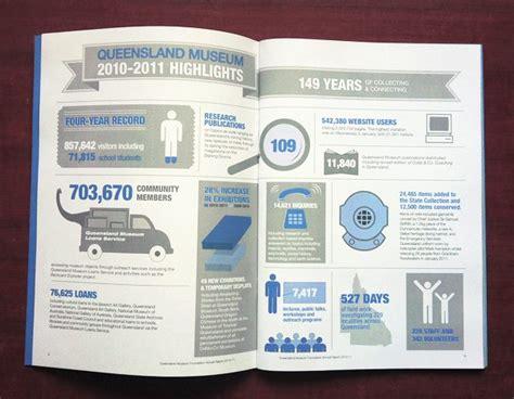 showcase of annual report design vandelay design