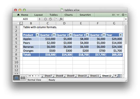 format html table for excel working with worksheet tables xlsxwriter documentation