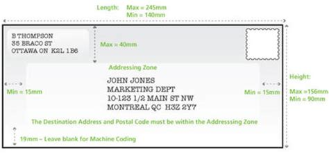 Address Canada Post Addressing Mail Accurately Canada Post