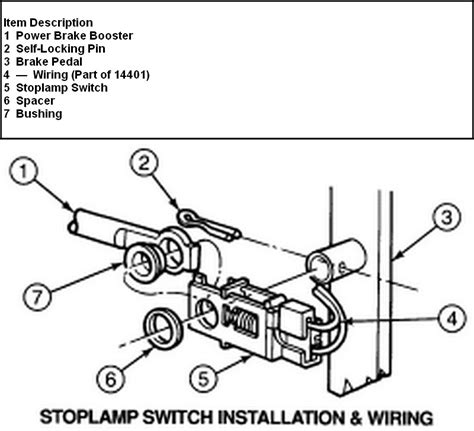hd sportster wiring diagram 1996 pdf hd wiring diagram