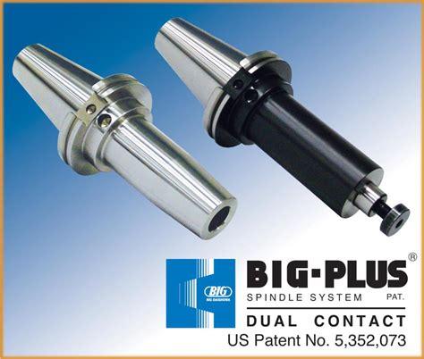 Big Kaiser Unilock Big Kaiser Introduces Extended Gauge Lengths For Big Plus