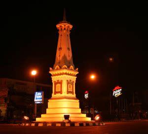 daftar nama desa kecamatan kode pos  kota yogyakarta lengkap