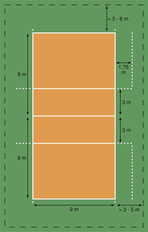 ukuran lapangan bola voli standar nasional internasional dan gambar