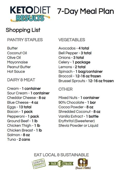 7 days list keto shopping list from 7 day meal plan get all your