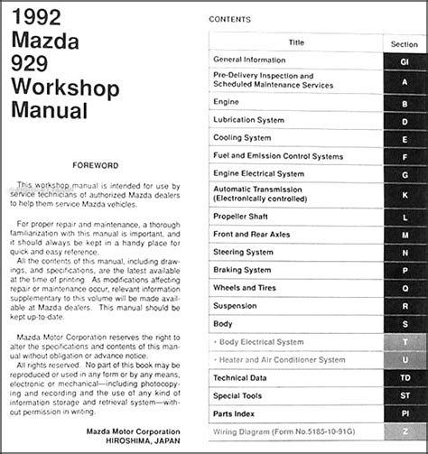 online repair manual for a 1992 mazda 929 mazda 929 1983 1984 1985 1986 2 0i workshop manual glamorous mazda 929 engine diagrams contemporary best image wire binvm us