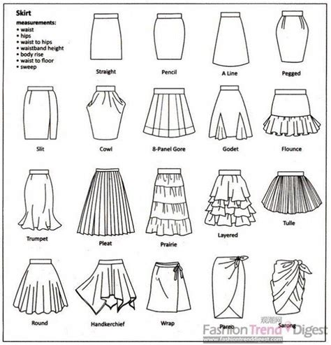 type of pattern in clothes style chart clothing bing images reference guide for