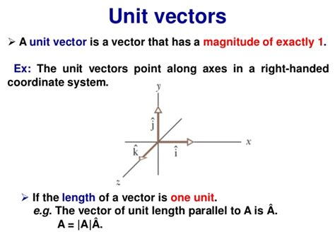 what is in unit vectors and kinematics