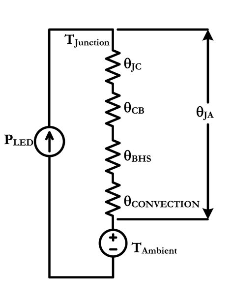 2 resistor thermal model thermal design considerations for high power led systems embedded
