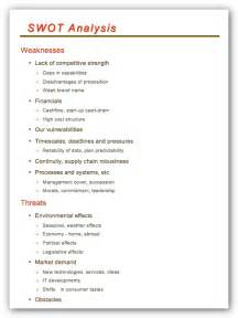 swot analysis template doc swot analysis in a word document conceptdraw helpdesk