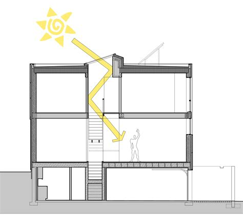 glass house section passive house heliotropearchitects s blog