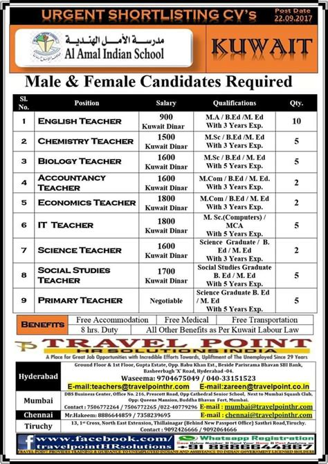 Mba In Aviation Management Salary In Dubai by Engineering Physics In India 2017 2018 2019 Ford