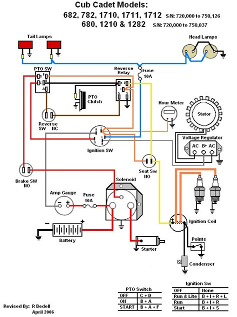 kohler command 18 model ch18s wiring diagram starter