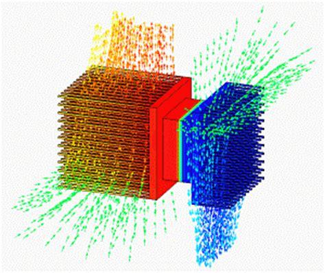 thermoelectric wikipedia