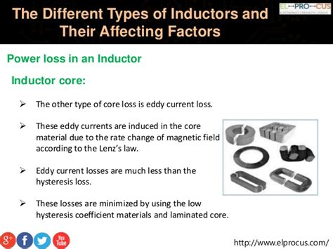 losses in inductor the different types of inductors and their affecting factors