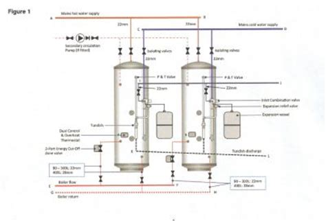 gledhill unvented cylinder wiring diagram 28 images