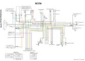 schematy i instrukcje napraw motorower 243 w motocykli 2