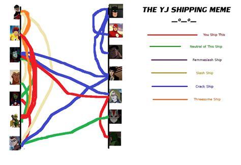 Shipping Meme - shipping meme by posionwood on deviantart