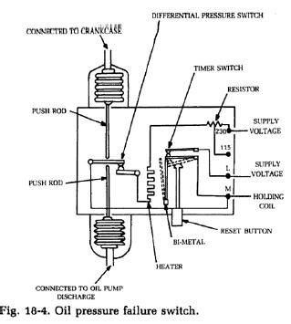 air conditioning operation refrigerator troubleshooting diagram