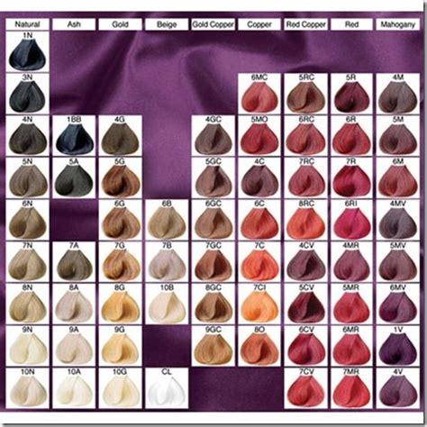 latest hairstyles color chart wella hair color chart beauty hair light pinterest