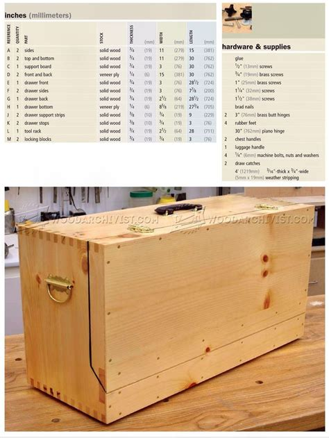 carpenters toolbox plans woodworking kits woodworking